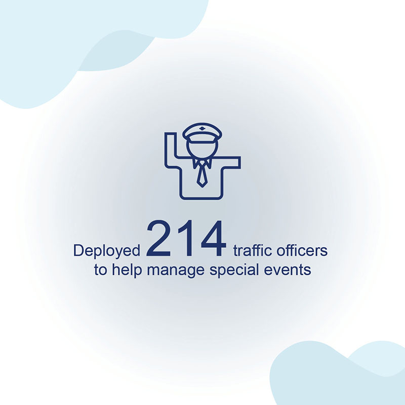 LADOT by the Numbers 2